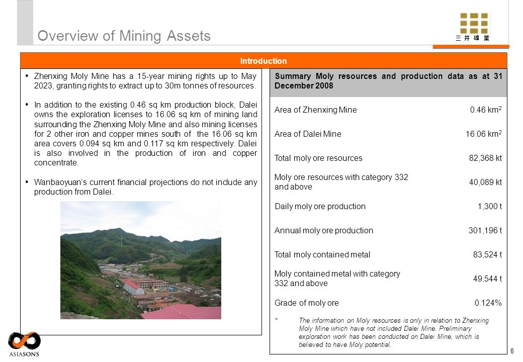 Overview of Mining Assets 9 Mining and Exploration Assets A narration on the mining and exploration assets outlined in the map is as follows: Wanbaoyuan owns Zhenxing Moly Mine covering a total area of approximately 0.46 km 2 which is outlined in pink in the previous slide.