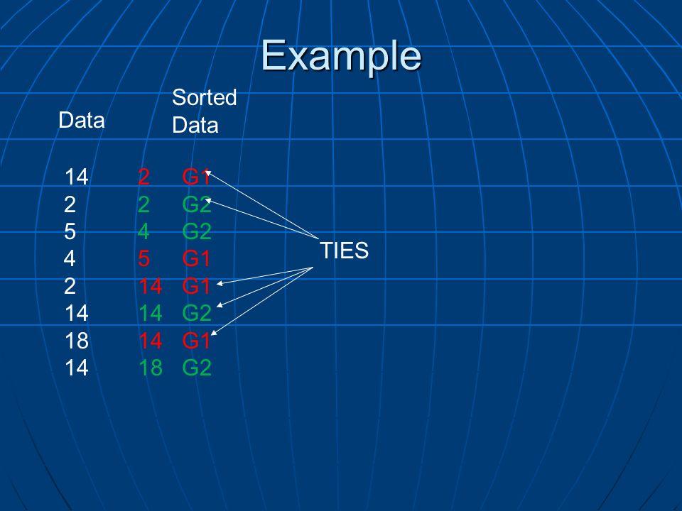 Example Sorted Data 2 G1 2 G2 4 G2 5 G1 14 G1 14 G2 14 G1 18 G2 Data 14 2 5 4 2 14 18 14 TIES