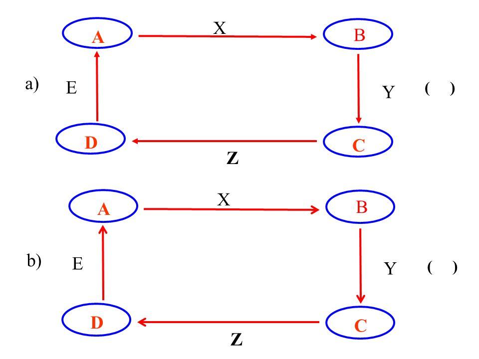 ( ) A B E X Y Z a) D C ( ) A B E X Y Z b) D C