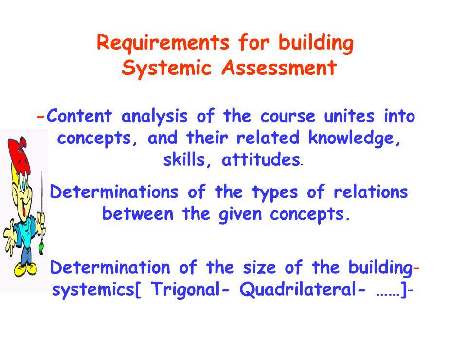 Answer : a & d ( ) ( ) 50 100 -100 X 2 X 3 -50 c) 150 200 ( ) 50 100 -100 +50 +100 -50 d) 150 200 ILO: Analysis