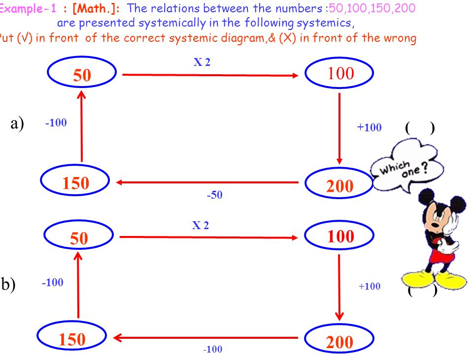 ( ) X a) ( ) X b) Example-1 : [Math.]: The relations between the numbers :50,100,150,200 are presented systemically in the following systemics, Put ( ) in front of the correct systemic diagram,& (X) in front of the wrong