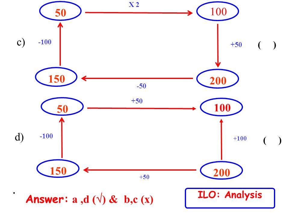 . Answer: a,d ( ) & b,c (x) ( ) 50 100 -100 X 2 +50 -50 c) 150 200 ( ) 50 100 -100 +50 +100 +50 d) 150 200 ILO: Analysis