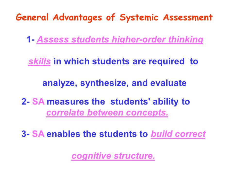 Answer : a & c ( ) ( ) 50 100 -100 X 2 -50 c) 150 200 ( ) 50 100 -100 X 2 +100 +50 d) 150 200 ILO: Analysis