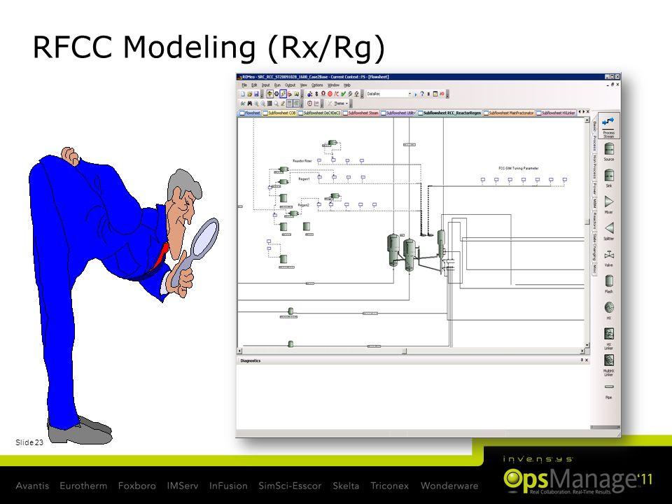 Slide 23 RFCC Modeling (Rx/Rg)