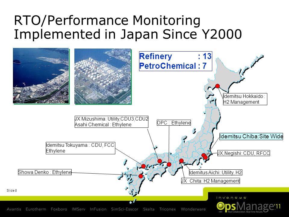 Slide 8 RTO/Performance Monitoring Implemented in Japan Since Y2000 Idemitsu Chiba:Site Wide JX,Negishi: CDU, RFCC Idemitus Aichi: Utility, H2 JX Chit
