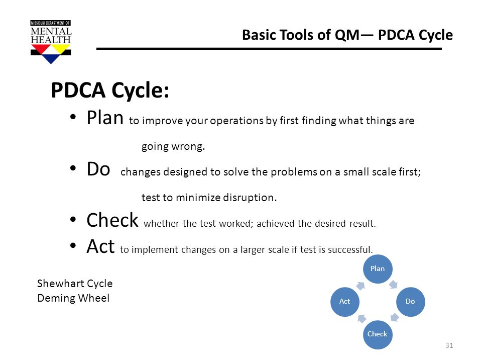 31 Basic Tools of QM PDCA Cycle PDCA Cycle: Plan to improve your operations by first finding what things are going wrong. Do changes designed to solve