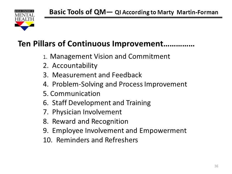 36 Basic Tools of QM QI According to Marty Martin-Forman Ten Pillars of Continuous Improvement…………… 1. Management Vision and Commitment 2. Accountabil
