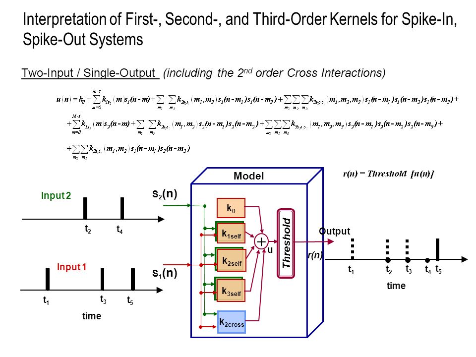 Interpretation of First-, Second-, and Third-Order Kernels for Spike-In, Spike-Out Systems k 2cross Two-Input / Single-Output (including the 2 nd orde