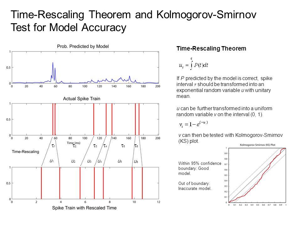 Time-Rescaling Theorem and Kolmogorov-Smirnov Test for Model Accuracy 1 2 3 4 5 6 u1u1 u2u2 u3u3 u4u4 u5u5 u6u6 Time-Rescaling Theorem If P predicted
