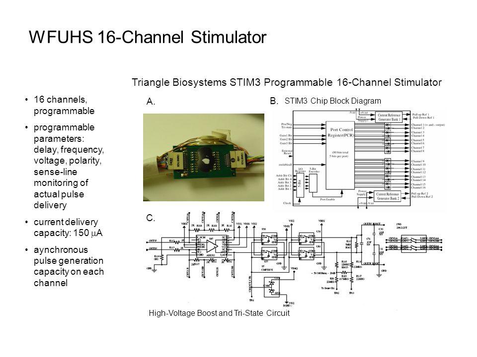 WFUHS 16-Channel Stimulator High-Voltage Boost and Tri-State Circuit C. STIM3 Chip Block Diagram A. B. Triangle Biosystems STIM3 Programmable 16-Chann