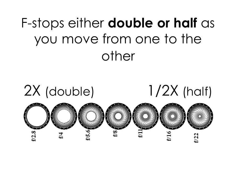 F-stops either double or half as you move from one to the other 2X (double) 1/2X (half)