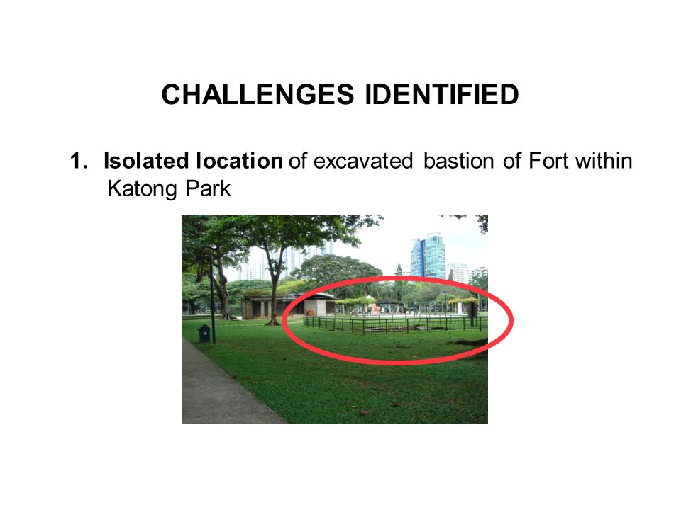 CHALLENGES IDENTIFIED 1.Isolated location of excavated bastion of Fort within Katong Park