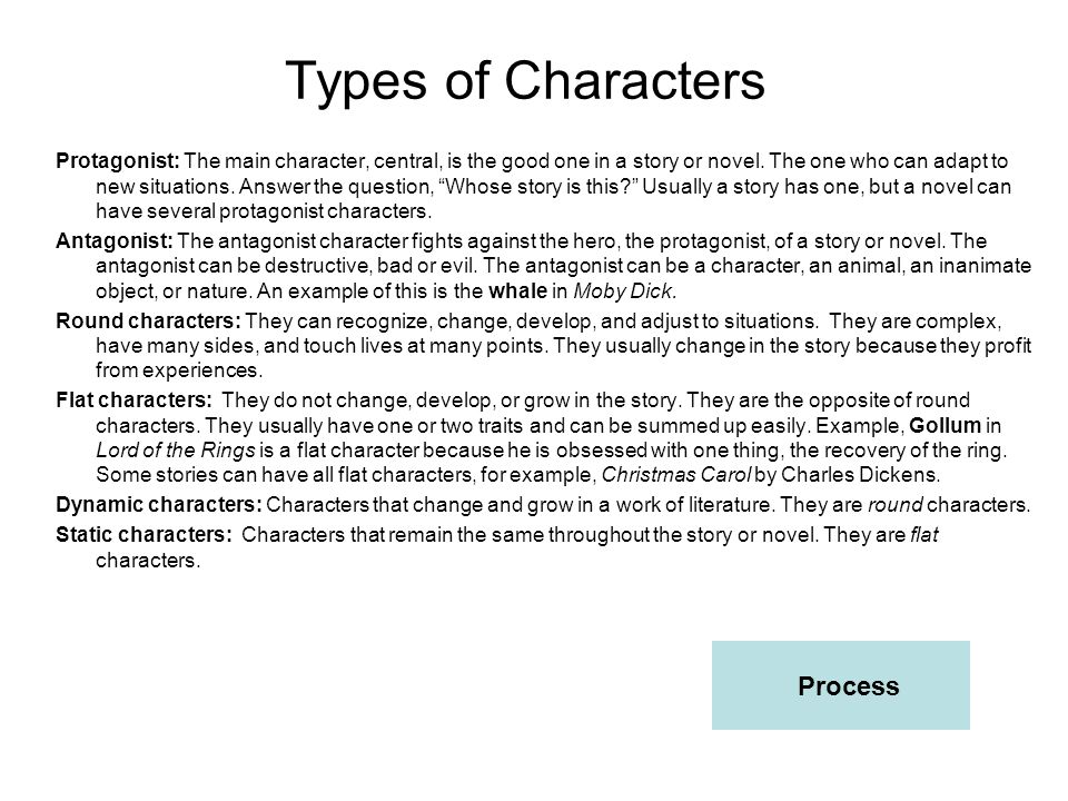 Types of Characters Protagonist: The main character, central, is the good one in a story or novel. The one who can adapt to new situations. Answer the