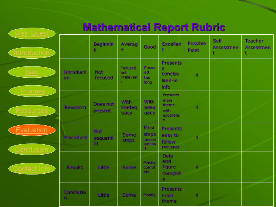 Mathematical Report Rubric Mathematical Report Rubric Beginnin g Averag e Good Excellen t PossiblePointSelf Assessmen t Teacher Introducti on Not focu