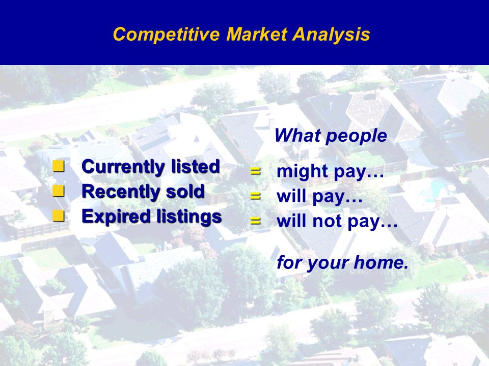 Competitive Market Analysis Currently listed Currently listed Recently sold Recently sold Expired listings Expired listings = = might pay… = = will pay… = = will not pay… What people for your home.