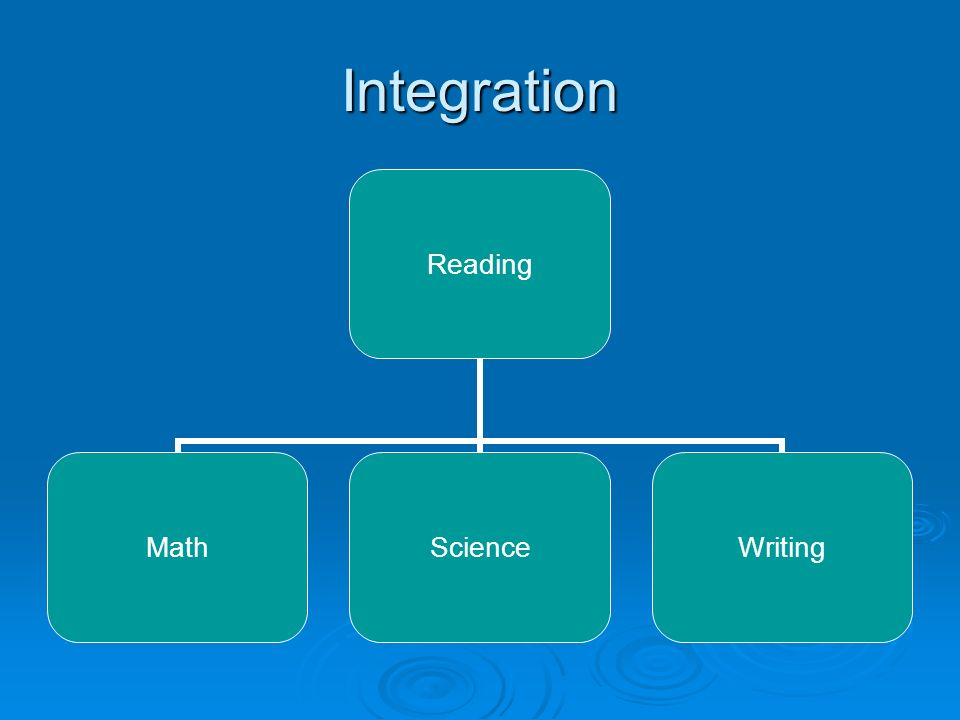 Integration Reading MathScienceWriting