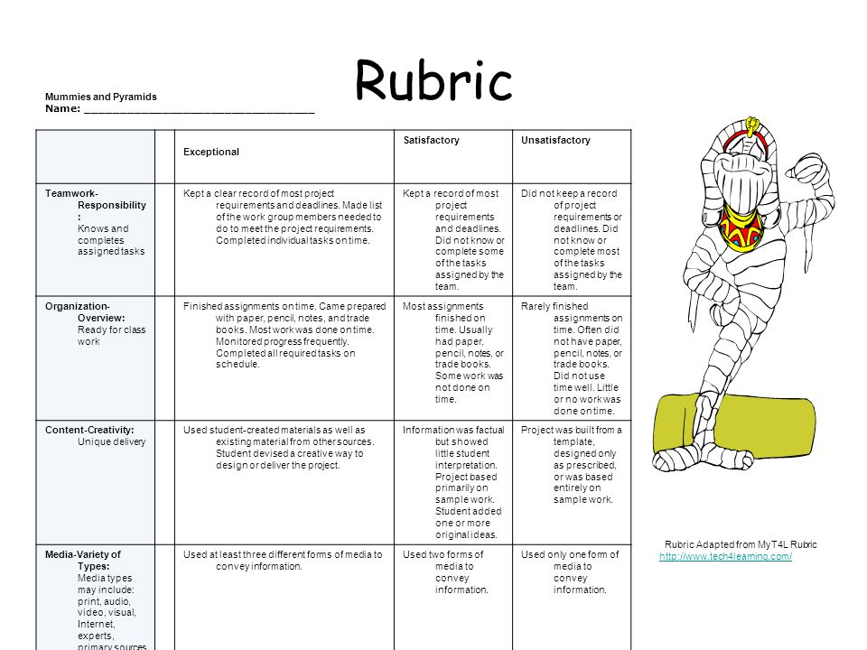 Rubric Mummies and Pyramids Name: _________________________________ Exceptional SatisfactoryUnsatisfactory Teamwork- Responsibility : Knows and comple