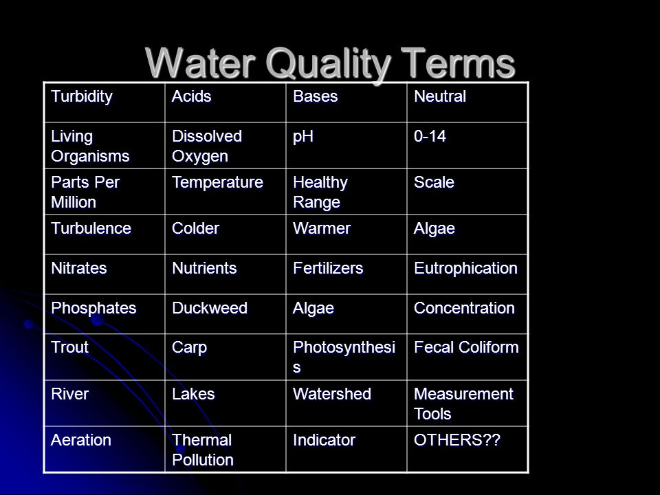 Water Quality Terms TurbidityAcidsBasesNeutral Living Organisms Dissolved Oxygen pH0-14 Parts Per Million Temperature Healthy Range Scale TurbulenceColderWarmerAlgae NitratesNutrientsFertilizersEutrophication PhosphatesDuckweedAlgaeConcentration TroutCarp Photosynthesi s Fecal Coliform RiverLakesWatershed Measurement Tools Aeration Thermal Pollution IndicatorOTHERS??