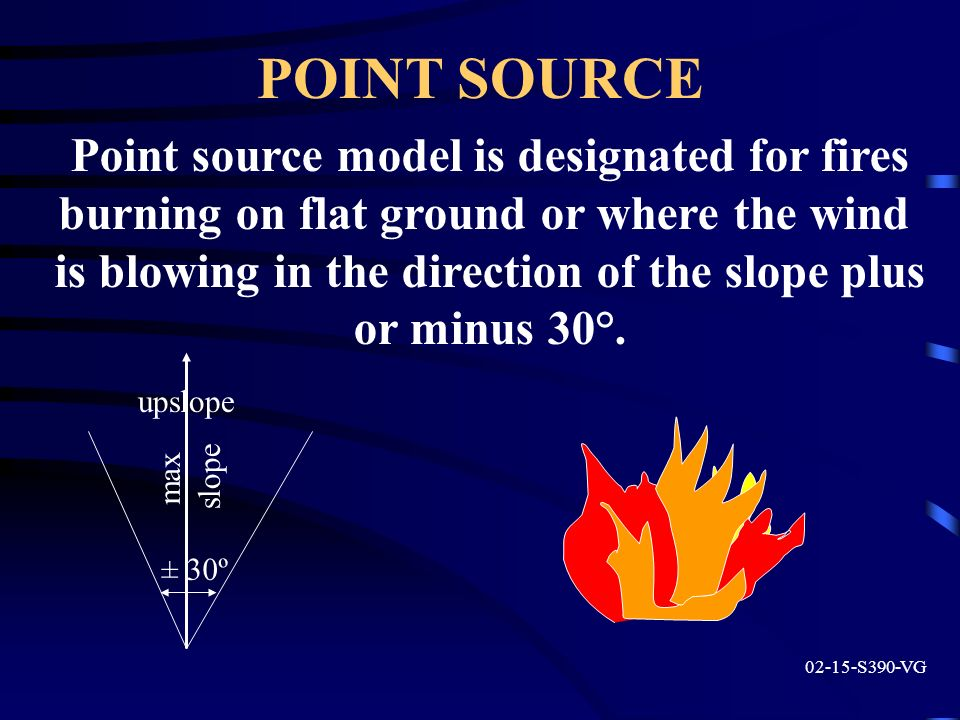 POINT SOURCE 02-15-S390-VG Point source model is designated for fires burning on flat ground or where the wind is blowing in the direction of the slop