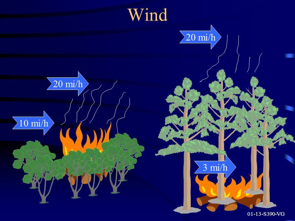 Wind 10 mi/h 20 mi/h 3 mi/h 20 mi/h 01-13-S390-VG