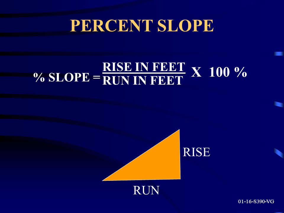 PERCENT SLOPE 01-16-S390-VG % SLOPE = RISE IN FEET RUN IN FEET X 100 % RISE RUN