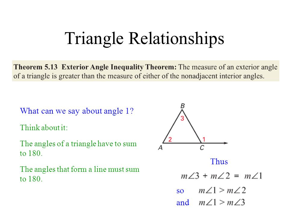 Triangle Relationships What can we say about angle 1? Think about it: The angles of a triangle have to sum to 180. The angles that form a line must su