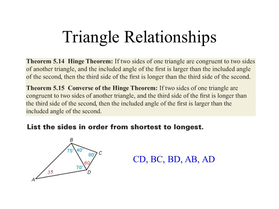 Triangle Relationships –Hinge Theorem 60 35 CD, BC, BD, AB, AD