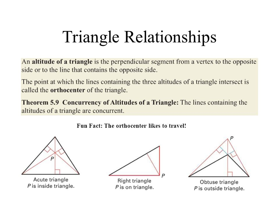 Triangle Relationships Altitudes Fun Fact: The orthocenter likes to travel!