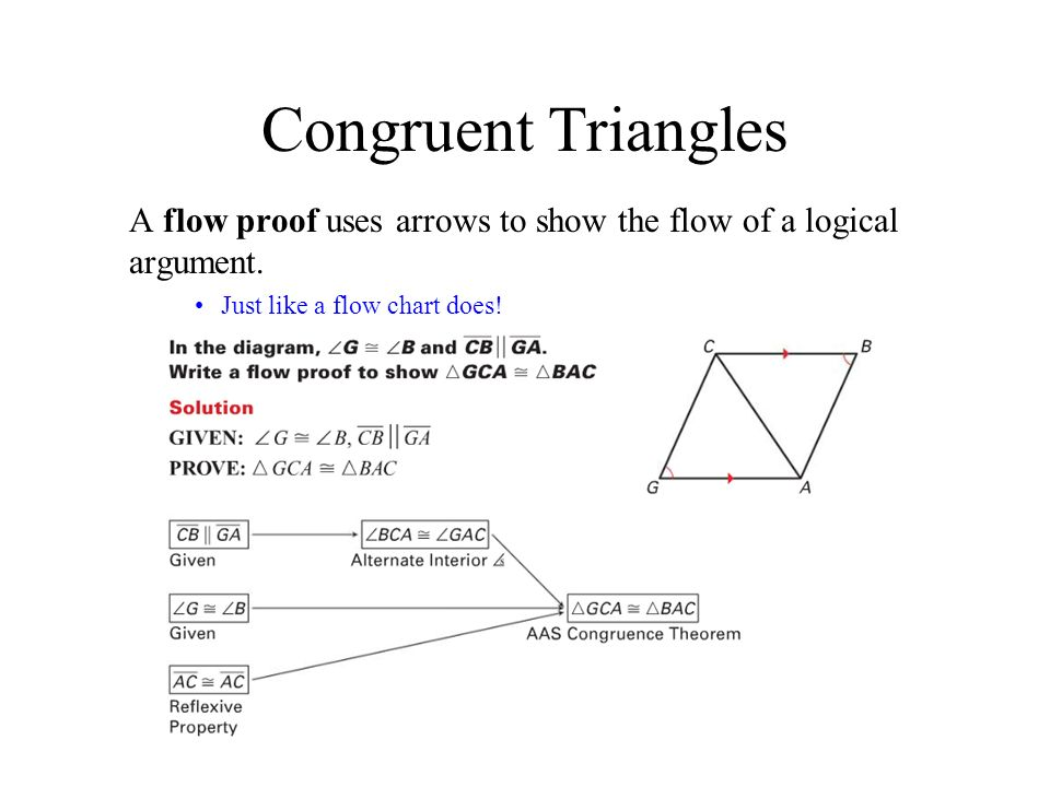 Congruent Triangles So remember: SSS, SAS, ASA, AAS Postulates and the HL Theorem will help everyone to be congruent.