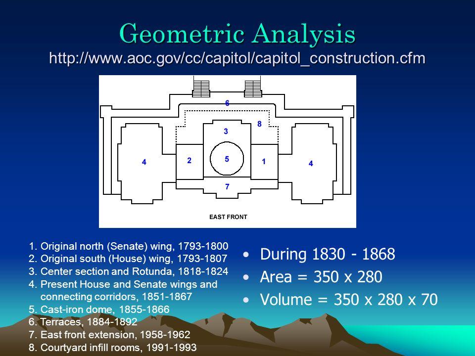 Geometric Analysis http://www.aoc.gov/cc/capitol/capitol_construction.cfm During 1830 - 1868 Area = 350 x 280 Volume = 350 x 280 x 70 1. Original nort