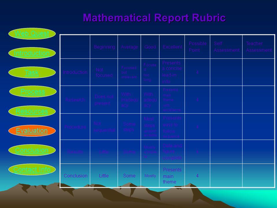 Mathematical Report Rubric Mathematical Report Rubric BeginningAverageGoodExcellent Possible Point Self Assessment Teacher Assessment Introduction Not