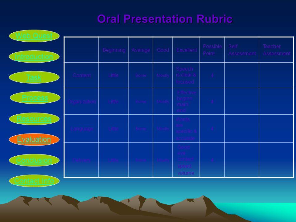 Oral Presentation Rubric Oral Presentation Rubric BeginningAverageGoodExcellent Possible Point Self Assessment Teacher Assessment ContentLittle SomeMo