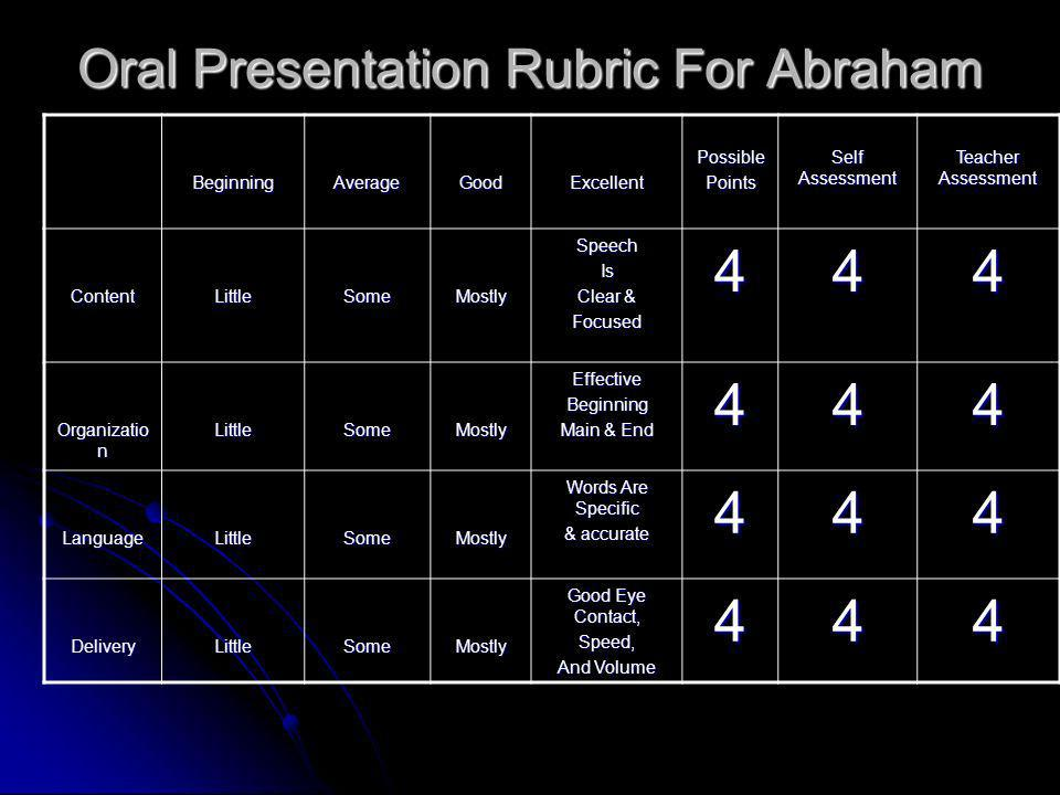 Oral Presentation Rubric For Abraham BeginningAverageGoodExcellentPossiblePoints Self Assessment Teacher Assessment ContentLittleSomeMostlySpeechIs Clear & Focused444 Organizatio n LittleSomeMostlyEffectiveBeginning Main & End 444 LanguageLittleSomeMostly Words Are Specific & accurate 444 DeliveryLittleSomeMostly Good Eye Contact, Speed, And Volume 444