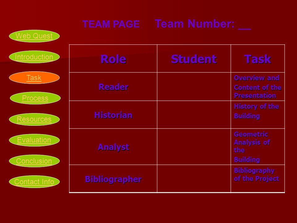 TEAM PAGE Team Number: __ RoleStudentTask Reader Overview and Content of the Presentation Historian History of the Building Analyst Geometric Analysis