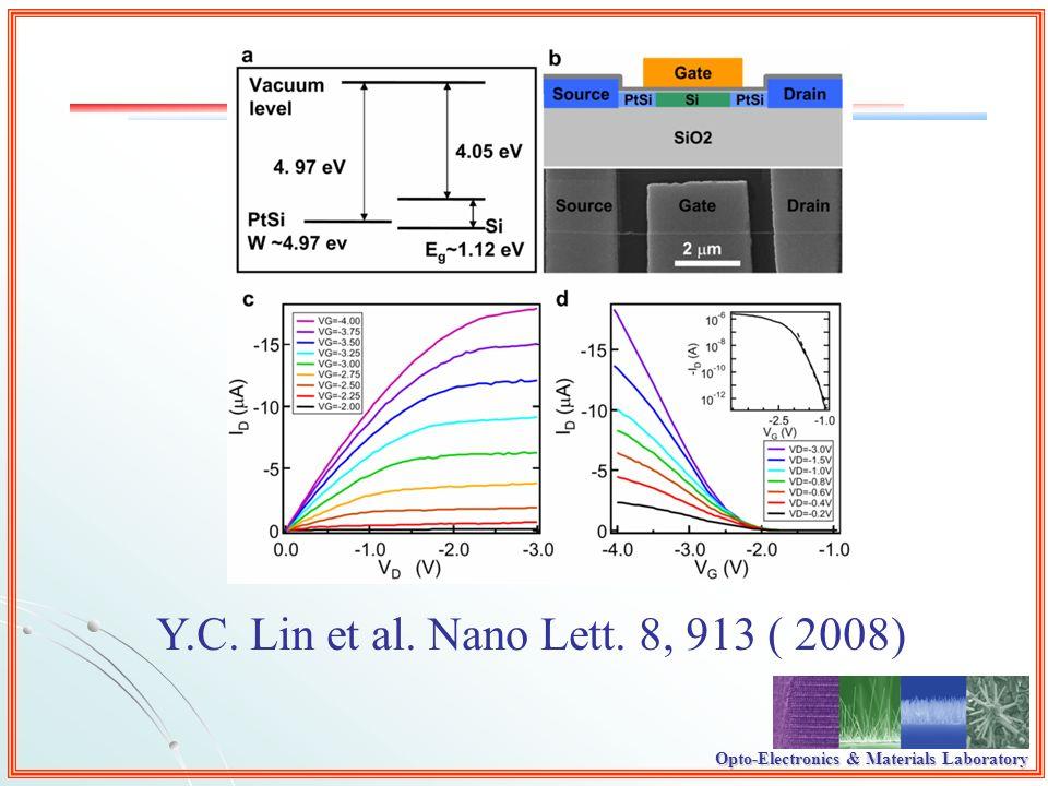 Opto-Electronics & Materials Laboratory Y.C. Lin et al. Nano Lett. 8, 913 ( 2008)