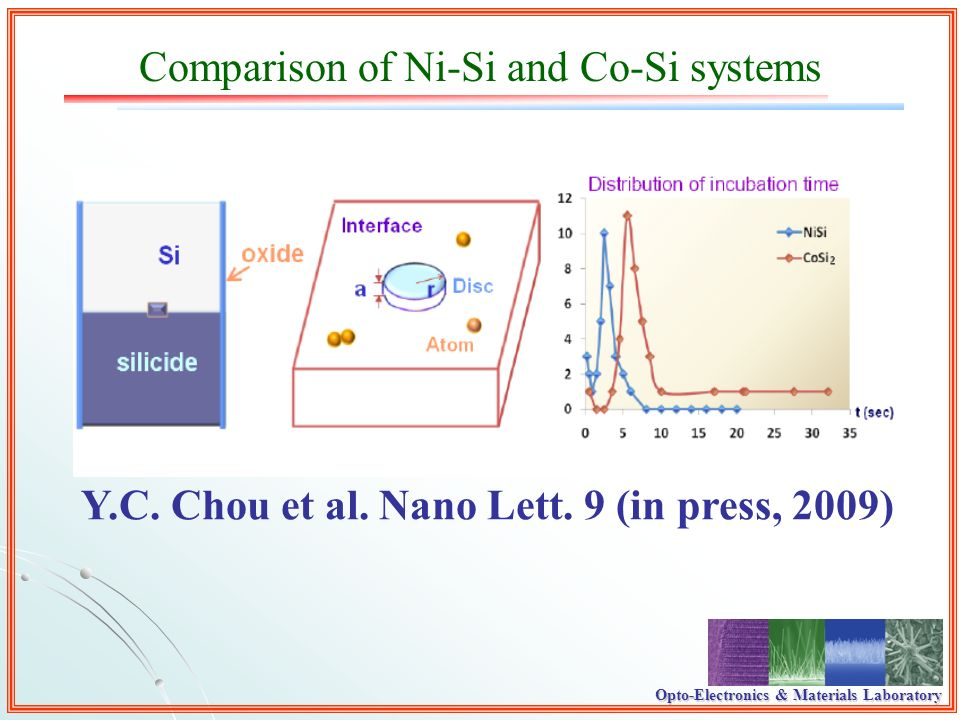 Opto-Electronics & Materials Laboratory Comparison of Ni-Si and Co-Si systems Y.C.