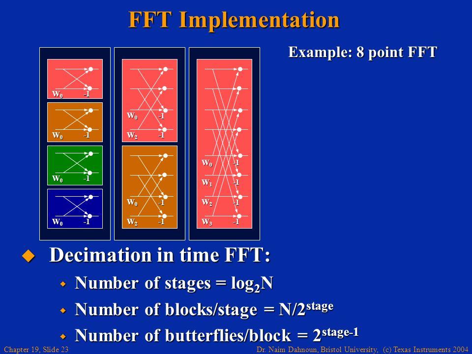 Dr. Naim Dahnoun, Bristol University, (c) Texas Instruments 2004 Chapter 19, Slide 23 FFT Implementation W0W0W0W0 W0W0W0W0 W0W0W0W0 W0W0W0W0 W2W2W2W2