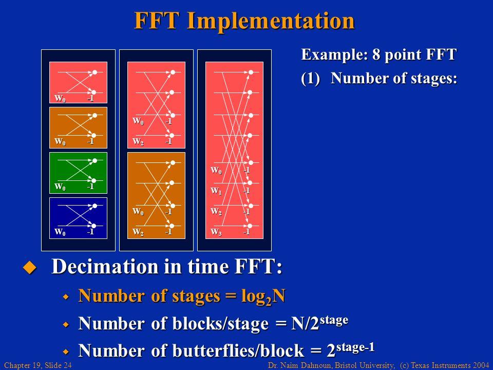 Dr. Naim Dahnoun, Bristol University, (c) Texas Instruments 2004 Chapter 19, Slide 24 FFT Implementation W0W0W0W0 W0W0W0W0 W0W0W0W0 W0W0W0W0 W2W2W2W2