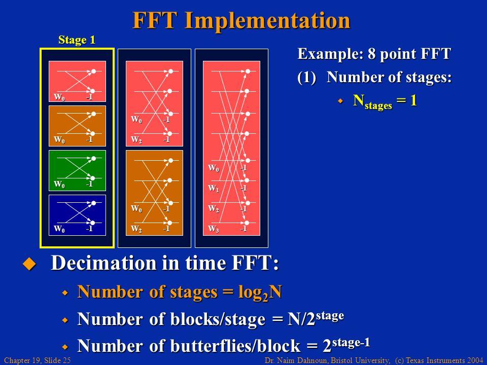 Dr. Naim Dahnoun, Bristol University, (c) Texas Instruments 2004 Chapter 19, Slide 25 FFT Implementation W0W0W0W0 W0W0W0W0 W0W0W0W0 W0W0W0W0 W2W2W2W2