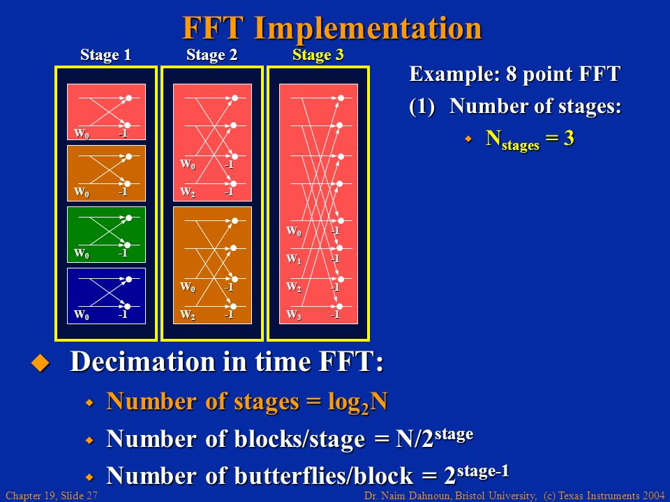 Dr. Naim Dahnoun, Bristol University, (c) Texas Instruments 2004 Chapter 19, Slide 27 Example: 8 point FFT (1)Number of stages: N stages = 3 N stages