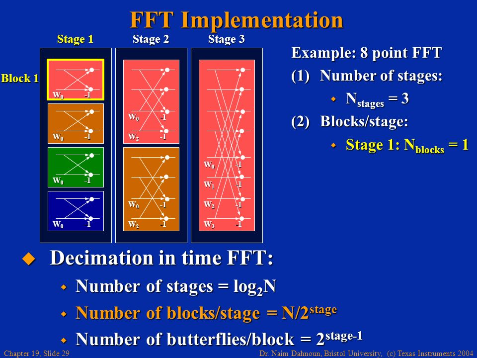 Dr. Naim Dahnoun, Bristol University, (c) Texas Instruments 2004 Chapter 19, Slide 29 Example: 8 point FFT (1)Number of stages: N stages = 3 N stages