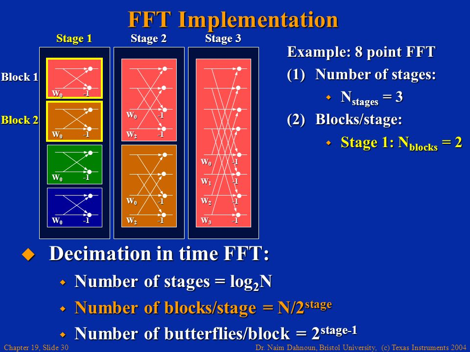 Dr. Naim Dahnoun, Bristol University, (c) Texas Instruments 2004 Chapter 19, Slide 30 Example: 8 point FFT (1)Number of stages: N stages = 3 N stages