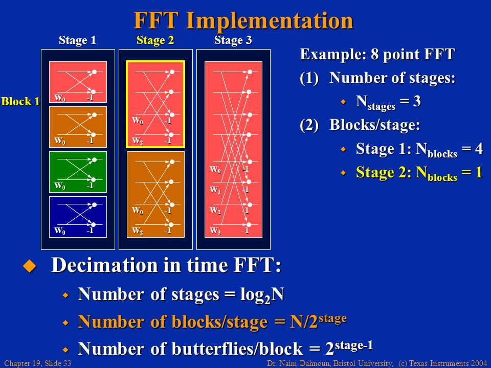 Dr. Naim Dahnoun, Bristol University, (c) Texas Instruments 2004 Chapter 19, Slide 33 Example: 8 point FFT (1)Number of stages: N stages = 3 N stages