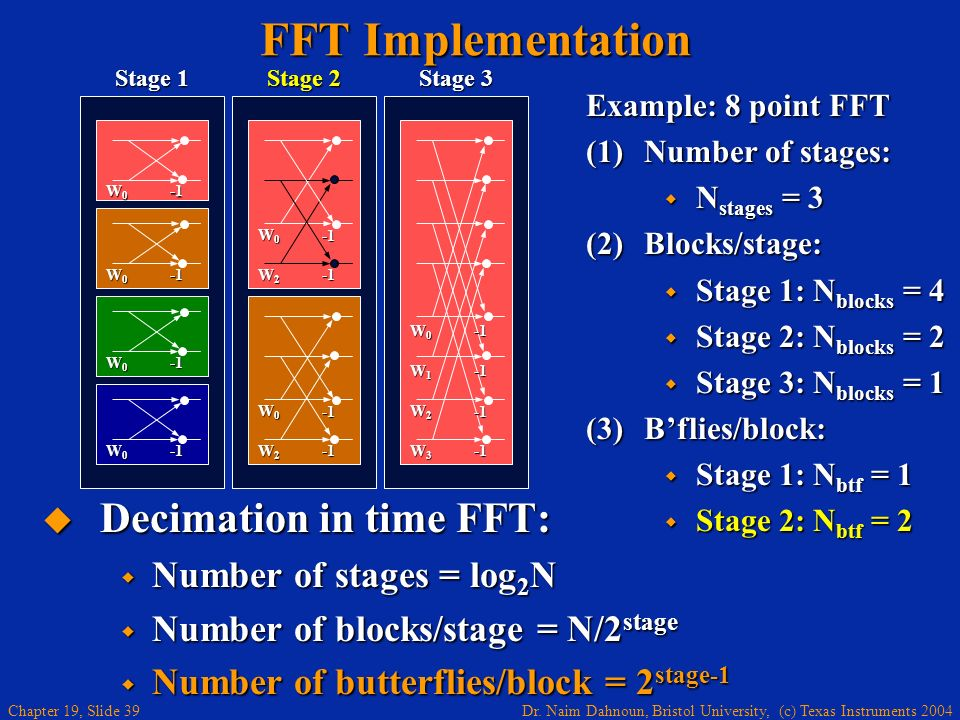 Dr. Naim Dahnoun, Bristol University, (c) Texas Instruments 2004 Chapter 19, Slide 39 Example: 8 point FFT (1)Number of stages: N stages = 3 N stages