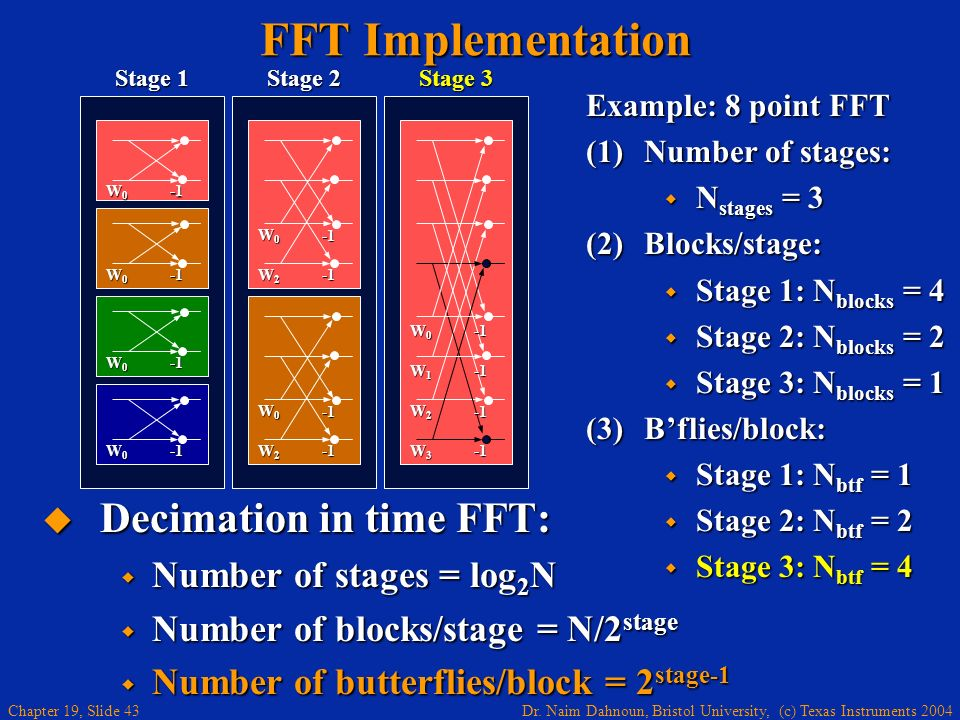 Dr. Naim Dahnoun, Bristol University, (c) Texas Instruments 2004 Chapter 19, Slide 43 Example: 8 point FFT (1)Number of stages: N stages = 3 N stages