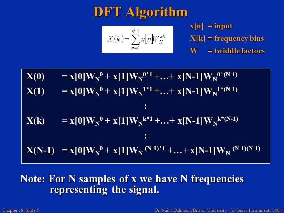 Dr. Naim Dahnoun, Bristol University, (c) Texas Instruments 2004 Chapter 19, Slide 5 DFT Algorithm X(0) = x[0]W N 0 + x[1]W N 0*1 +…+ x[N-1]W N 0*(N-1