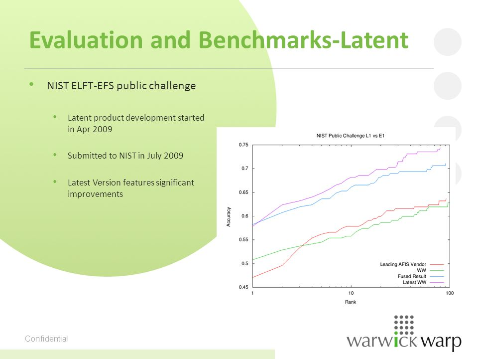 Confidential Evaluation and Benchmarks-Latent NIST ELFT-EFS public challenge Latent product development started in Apr 2009 Submitted to NIST in July 2009 Latest Version features significant improvements
