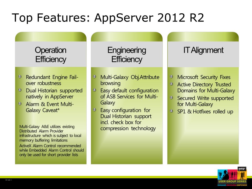 Slide 4 Top Features: AppServer 2012 R2 Operation Efficiency Engineering Efficiency IT Alignment