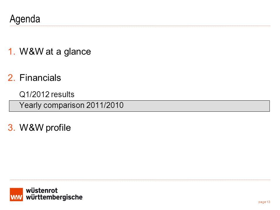 page 13 Agenda 1.W&W at a glance 2.Financials Q1/2012 results Yearly comparison 2011/2010 3.W&W profile