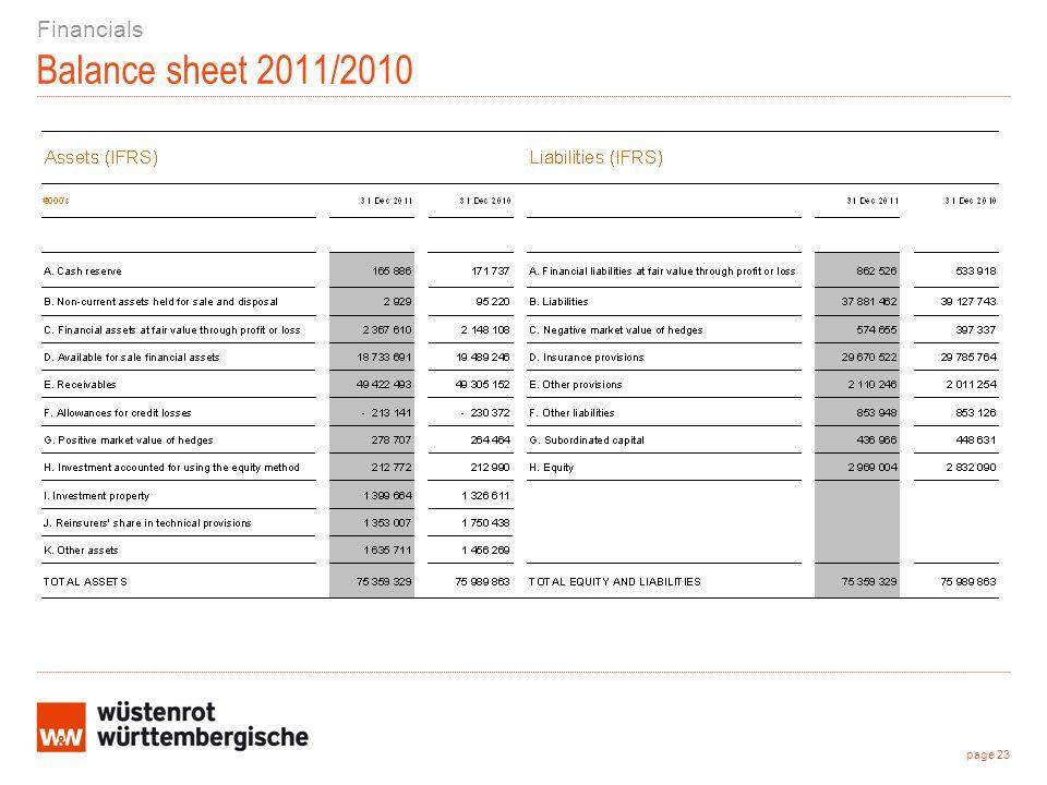 Balance sheet 2011/2010 Financials page 23